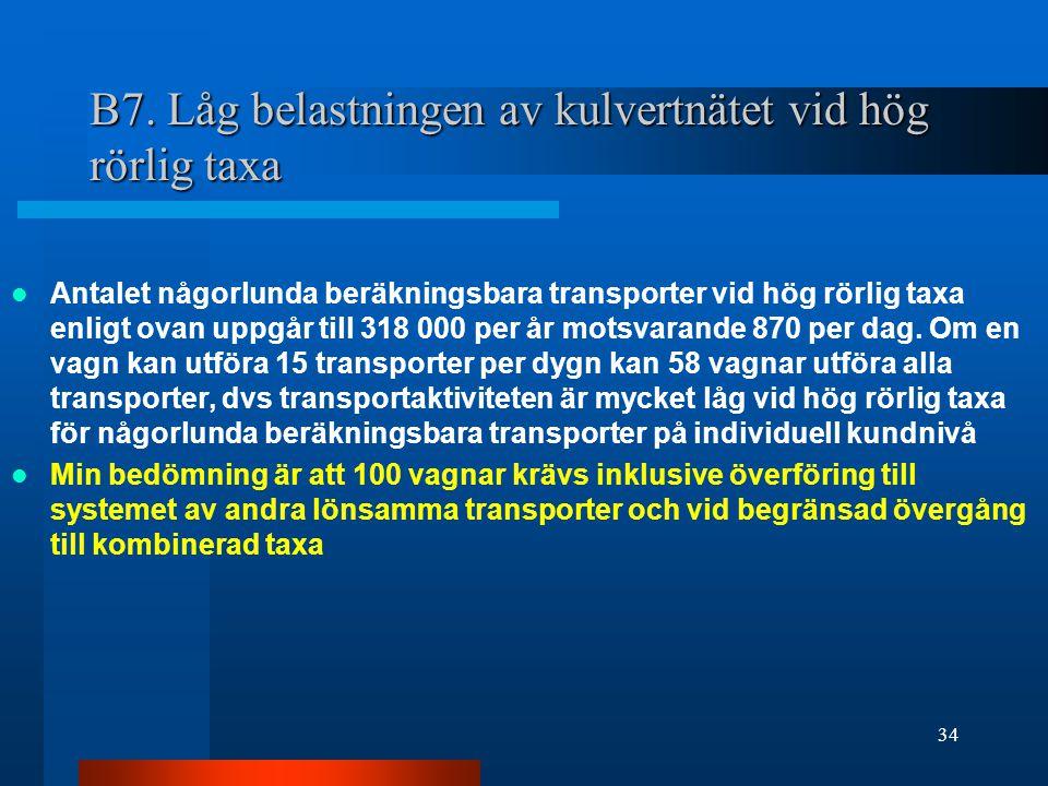 B7. Låg belastningen av kulvertnätet vid hög rörlig taxa Antalet någorlunda beräkningsbara transporter vid hög rörlig taxa enligt ovan uppgår till 318