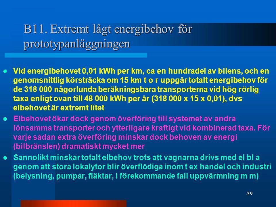 B11. Extremt lågt energibehov för prototypanläggningen Vid energibehovet 0,01 kWh per km, ca en hundradel av bilens, och en genomsnittlig körsträcka o