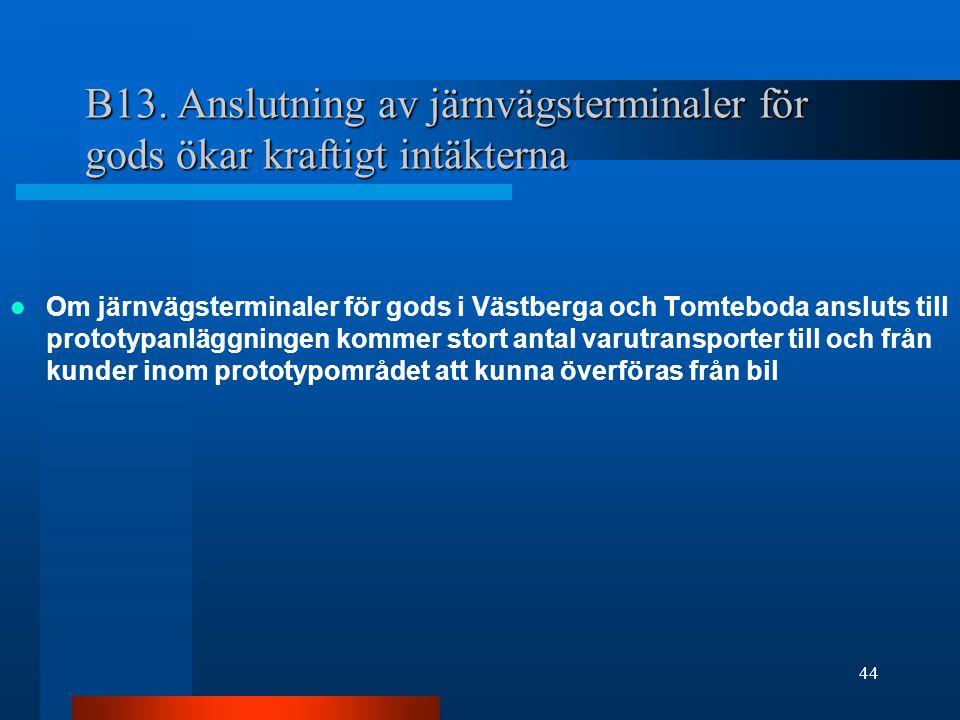 B13. Anslutning av järnvägsterminaler för gods ökar kraftigt intäkterna Om järnvägsterminaler för gods i Västberga och Tomteboda ansluts till prototyp