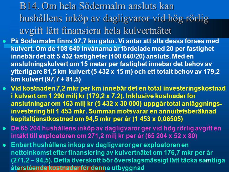 B14. Om hela Södermalm ansluts kan hushållens inköp av dagligvaror vid hög rörlig avgift lätt finansiera hela kulvertnätet På Södermalm finns 97,7 km