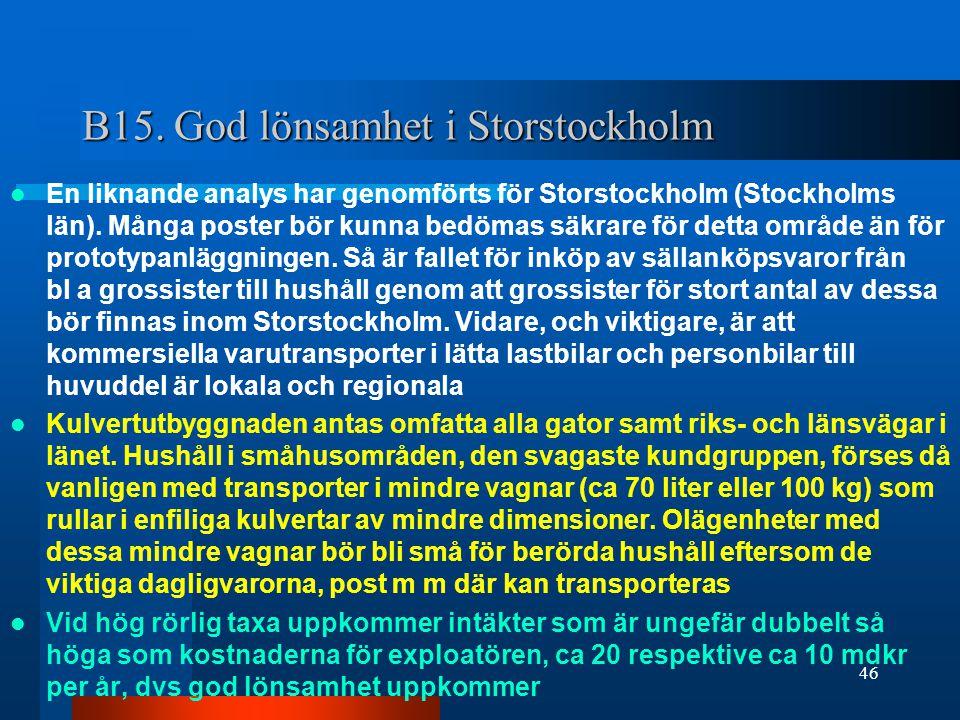 B15. God lönsamhet i Storstockholm En liknande analys har genomförts för Storstockholm (Stockholms län). Många poster bör kunna bedömas säkrare för de