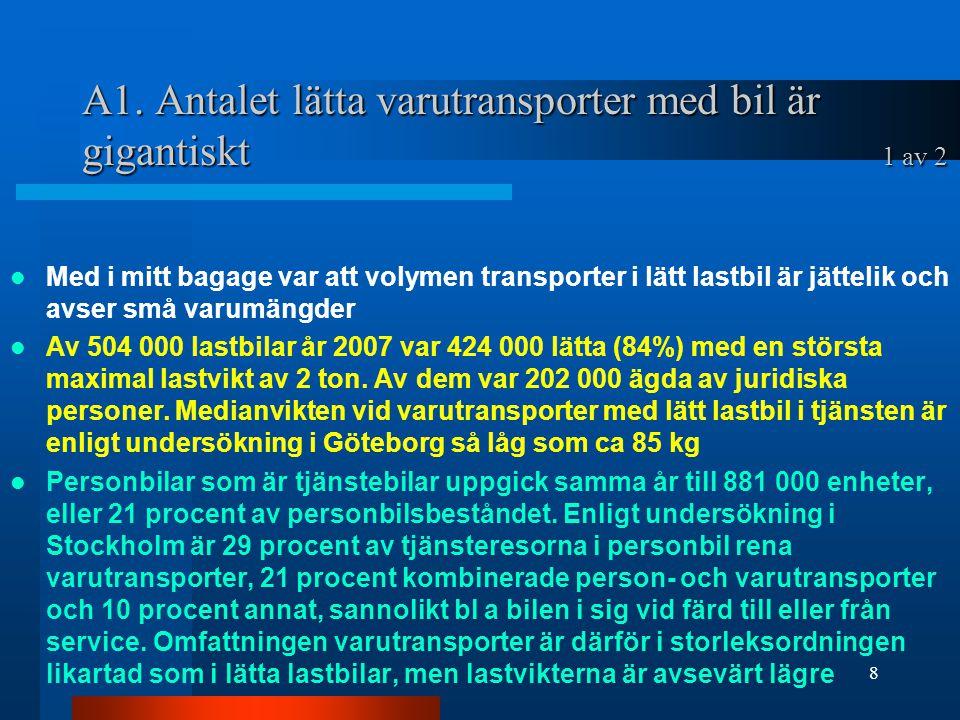 Extremt låga rörliga transportkostnader Rörliga transportkostnader för vagnen blir själfallet extremt låga, beräknat ca en femhundradel av bilens i tjänsten eller 0,04 kr per km 139