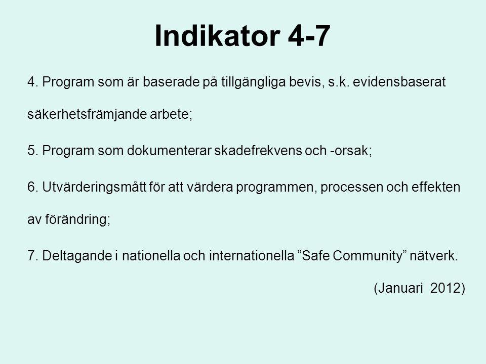 Indikator 4-7 4. Program som är baserade på tillgängliga bevis, s.k. evidensbaserat säkerhetsfrämjande arbete; 5. Program som dokumenterar skadefrekve
