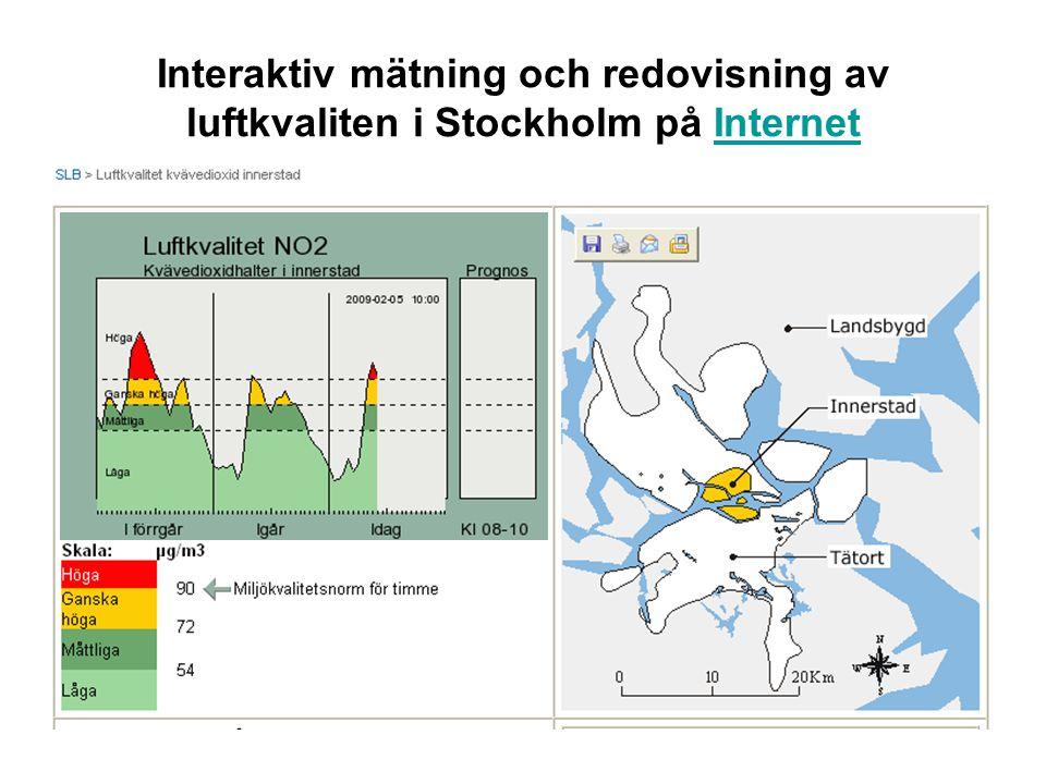 Koncentration i μg per m 3 Snitt vardagar Folkunga- gatan Essinge- leden Norrlands- gatan Horns- gatan Svea- vägen 3747586256 2735275643 -27%-26%-53%-10%-23% Obamas Stockholmsbesök 4 september 2013 Halter av kväve- oxider kl 10 -16 Minskning