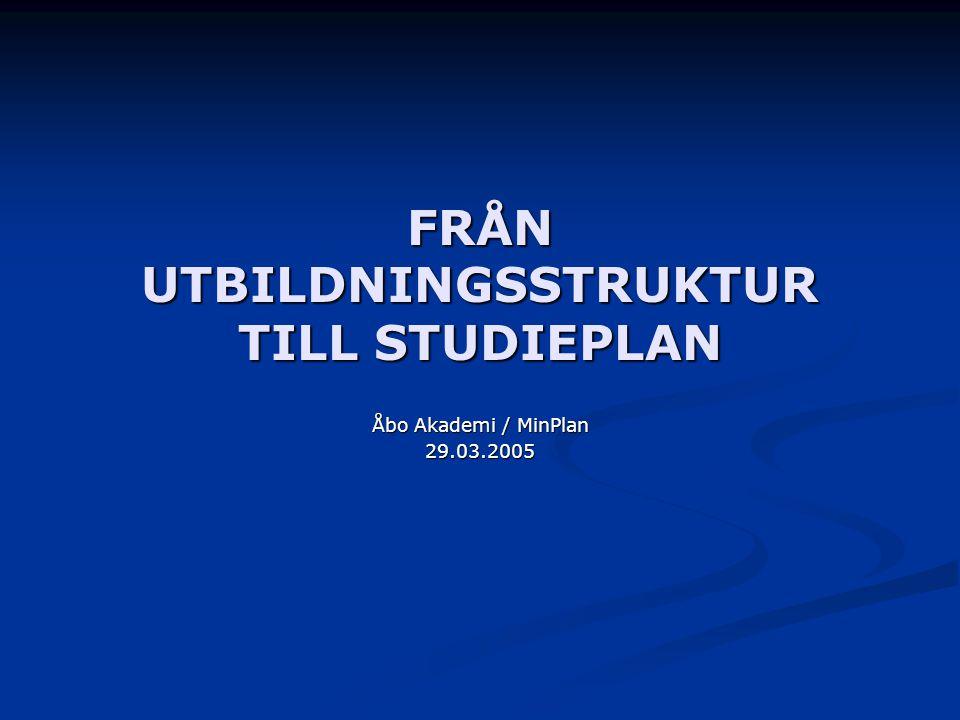 FRÅN UTBILDNINGSSTRUKTUR TILL STUDIEPLAN Åbo Akademi / MinPlan 29.03.2005