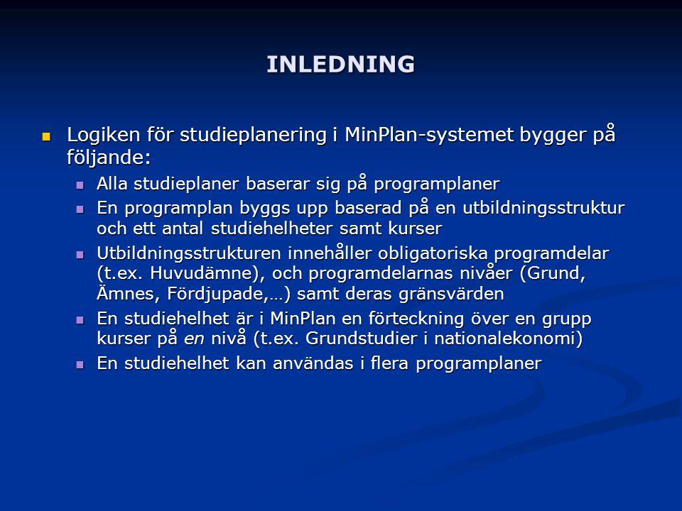 INLEDNING Logiken för studieplanering i MinPlan-systemet bygger på följande: Logiken för studieplanering i MinPlan-systemet bygger på följande: Alla s