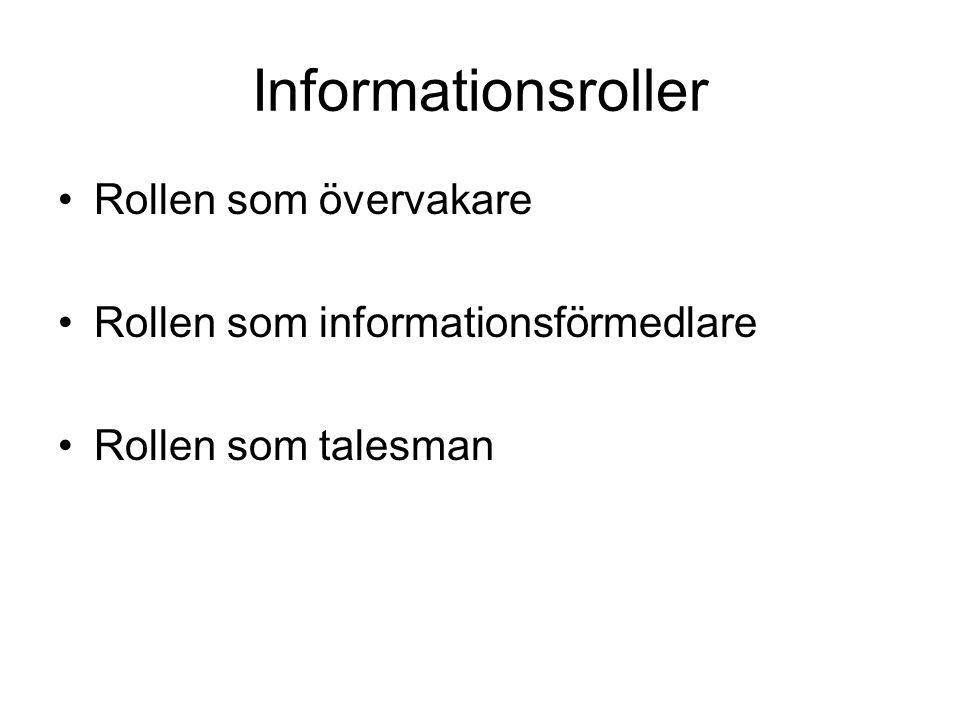 Informationsroller Rollen som övervakare Rollen som informationsförmedlare Rollen som talesman