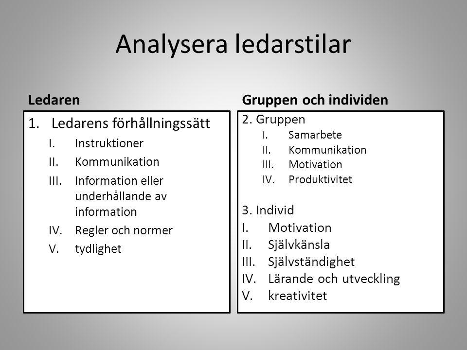 Analysera ledarstilar Ledaren 1.Ledarens förhållningssätt I.Instruktioner II.Kommunikation III.Information eller underhållande av information IV.Regle