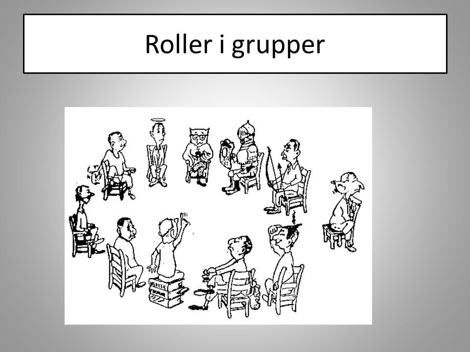 Roller i grupper