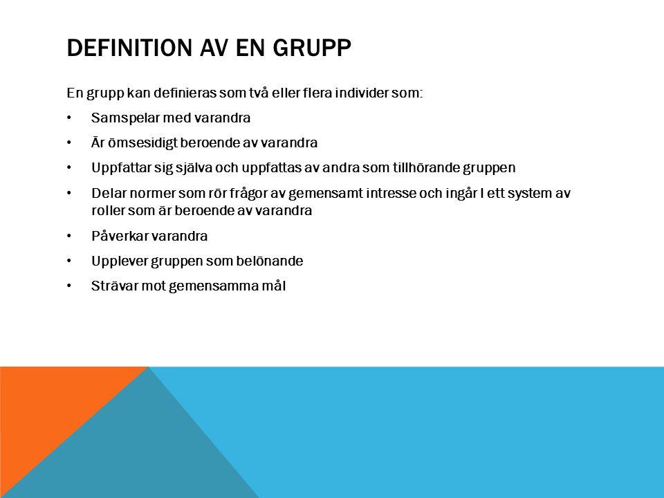 GRUPPENS UTVECKLINGSFASER Alla grupper är dynamiska och ständigt föränderliga.