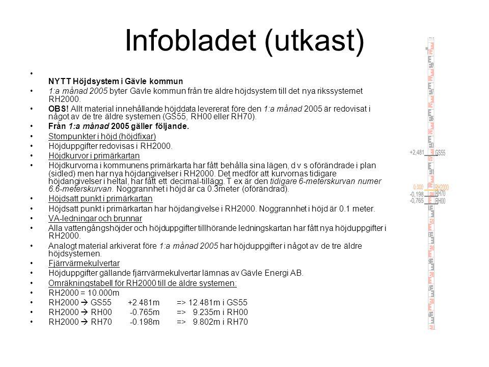 Infobladet (utkast) NYTT Höjdsystem i Gävle kommun 1:a månad 2005 byter Gävle kommun från tre äldre höjdsystem till det nya rikssystemet RH2000. OBS!