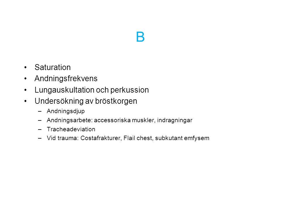 Saturation Andningsfrekvens Lungauskultation och perkussion Undersökning av bröstkorgen –Andningsdjup –Andningsarbete: accessoriska muskler, indragnin