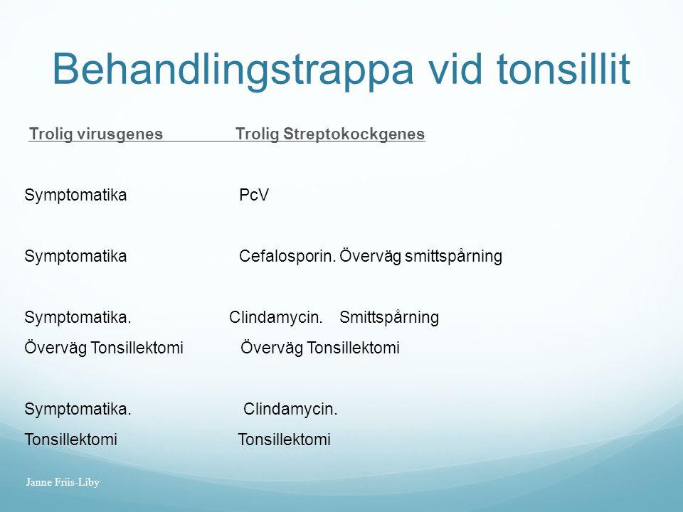 Behandlingstrappa vid tonsillit Trolig virusgenes Trolig Streptokockgenes Symptomatika PcV Symptomatika Cefalosporin. Överväg smittspårning Symptomati