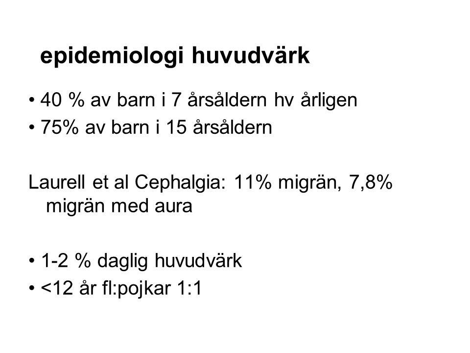 epidemiologi huvudvärk 40 % av barn i 7 årsåldern hv årligen 75% av barn i 15 årsåldern Laurell et al Cephalgia: 11% migrän, 7,8% migrän med aura 1-2
