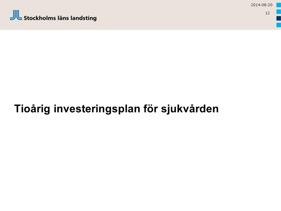 12 Tioårig investeringsplan för sjukvården 2014-08-20