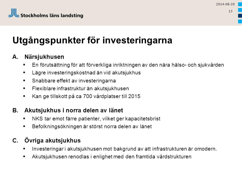 13 Utgångspunkter för investeringarna A. Närsjukhusen  En förutsättning för att förverkliga inriktningen av den nära hälso- och sjukvården  Lägre in