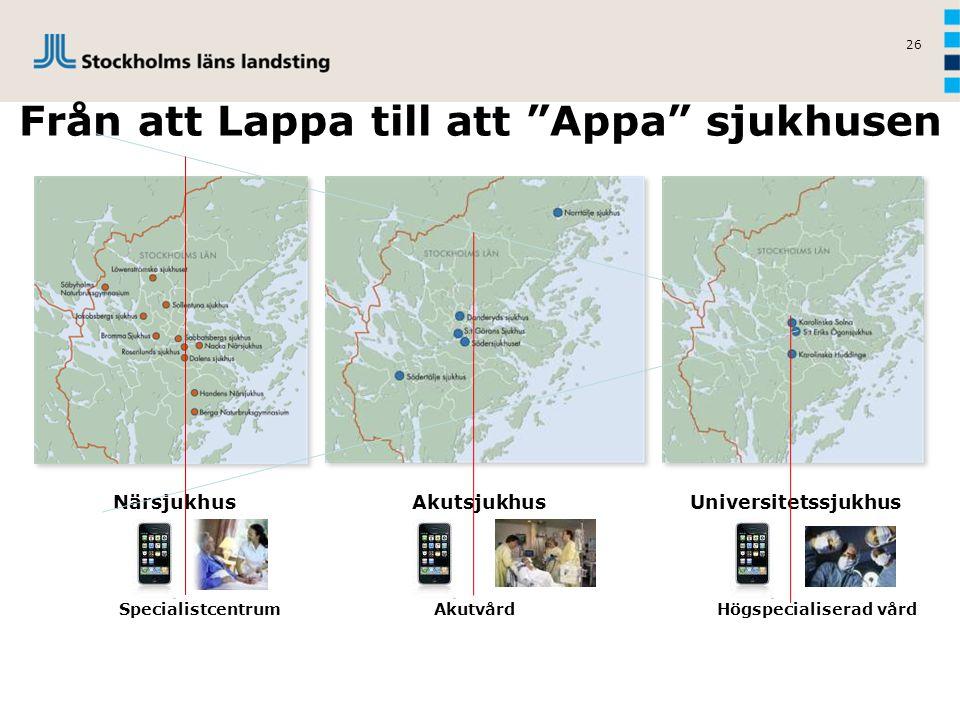 """26 Från att Lappa till att """"Appa"""" sjukhusen NärsjukhusAkutsjukhusUniversitetssjukhus Specialistcentrum Akutvård Högspecialiserad vård"""