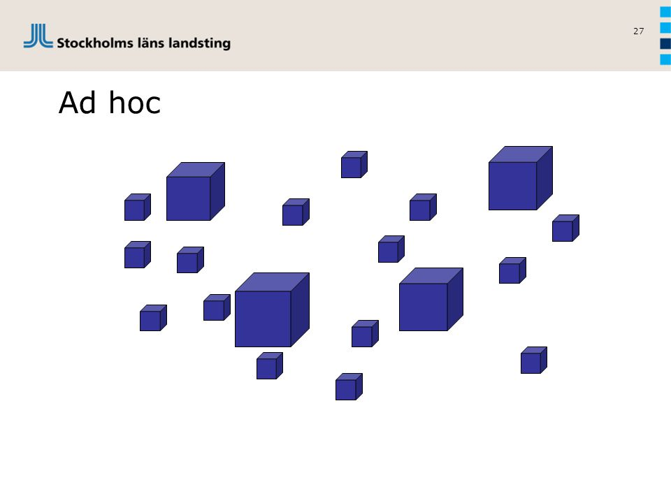 27 Ad hoc