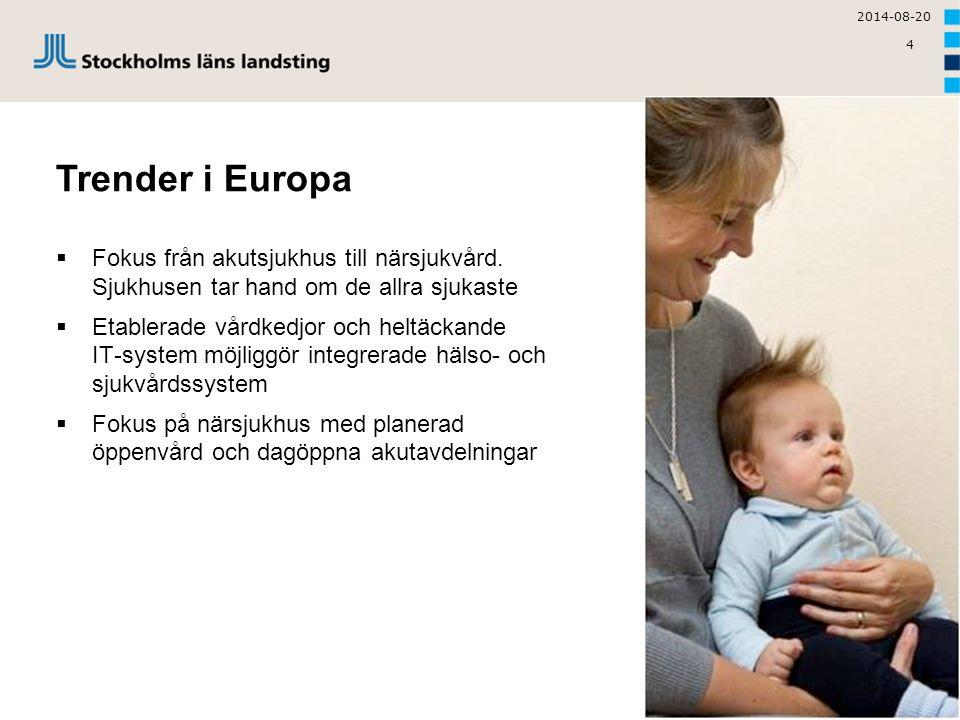 4 Trender i Europa  Fokus från akutsjukhus till närsjukvård. Sjukhusen tar hand om de allra sjukaste  Etablerade vårdkedjor och heltäckande IT-syste