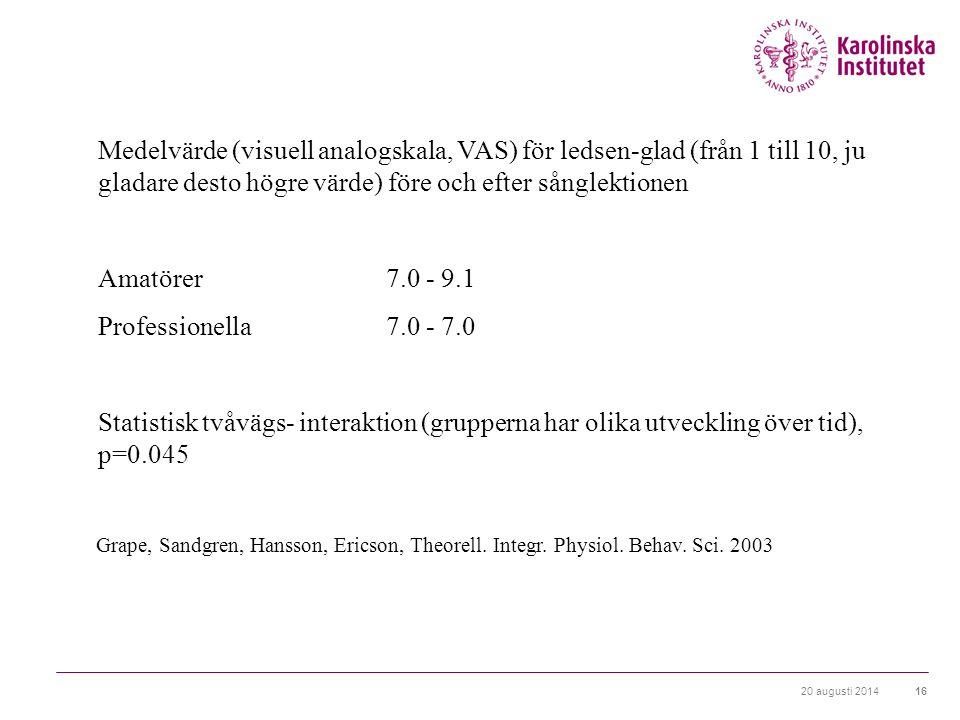 20 augusti 201416 Medelvärde (visuell analogskala, VAS) för ledsen-glad (från 1 till 10, ju gladare desto högre värde) före och efter sånglektionen Amatörer 7.0 - 9.1 Professionella 7.0 - 7.0 Statistisk tvåvägs- interaktion (grupperna har olika utveckling över tid), p=0.045 Grape, Sandgren, Hansson, Ericson, Theorell.
