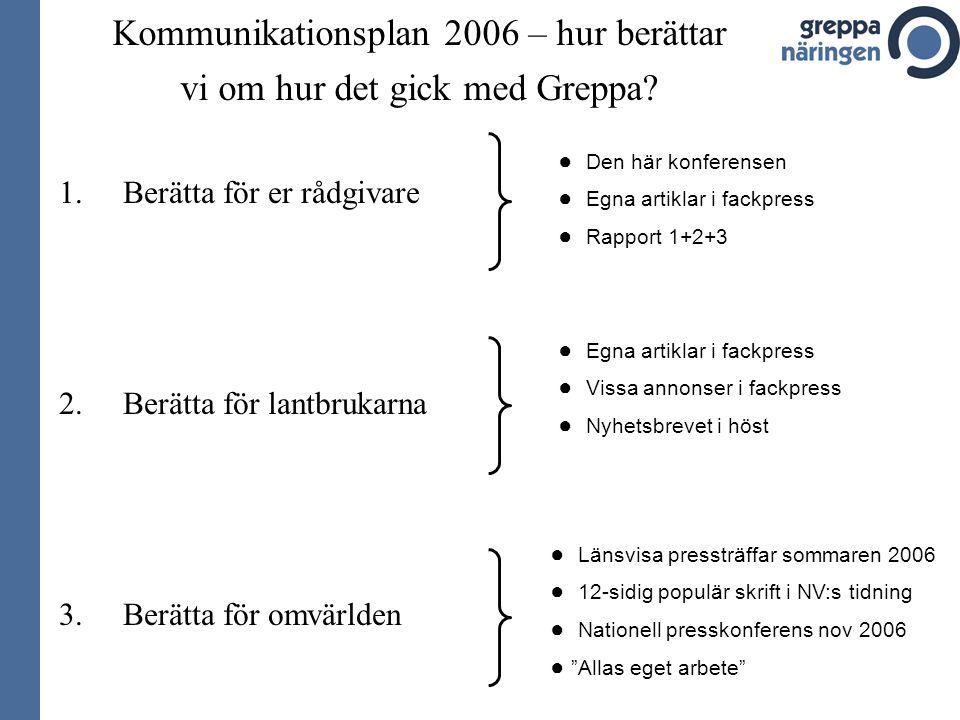 Kommunikationsplan 2006 – hur berättar vi om hur det gick med Greppa? 1.Berätta för er rådgivare 2.Berätta för lantbrukarna 3.Berätta för omvärlden ●