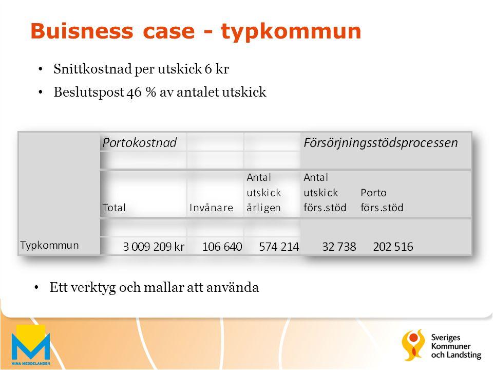 Buisness case - typkommun Snittkostnad per utskick 6 kr Beslutspost 46 % av antalet utskick Ett verktyg och mallar att använda