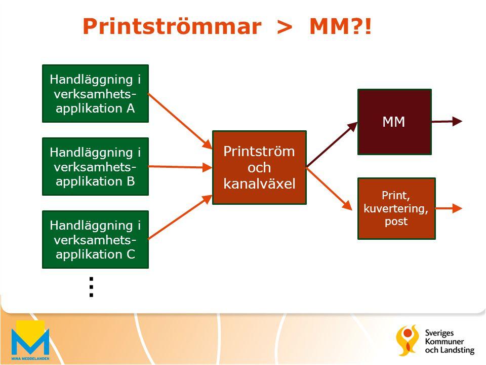 Printströmmar > MM?! Handläggning i verksamhets- applikation A Handläggning i verksamhets- applikation B MM Handläggning i verksamhets- applikation C.
