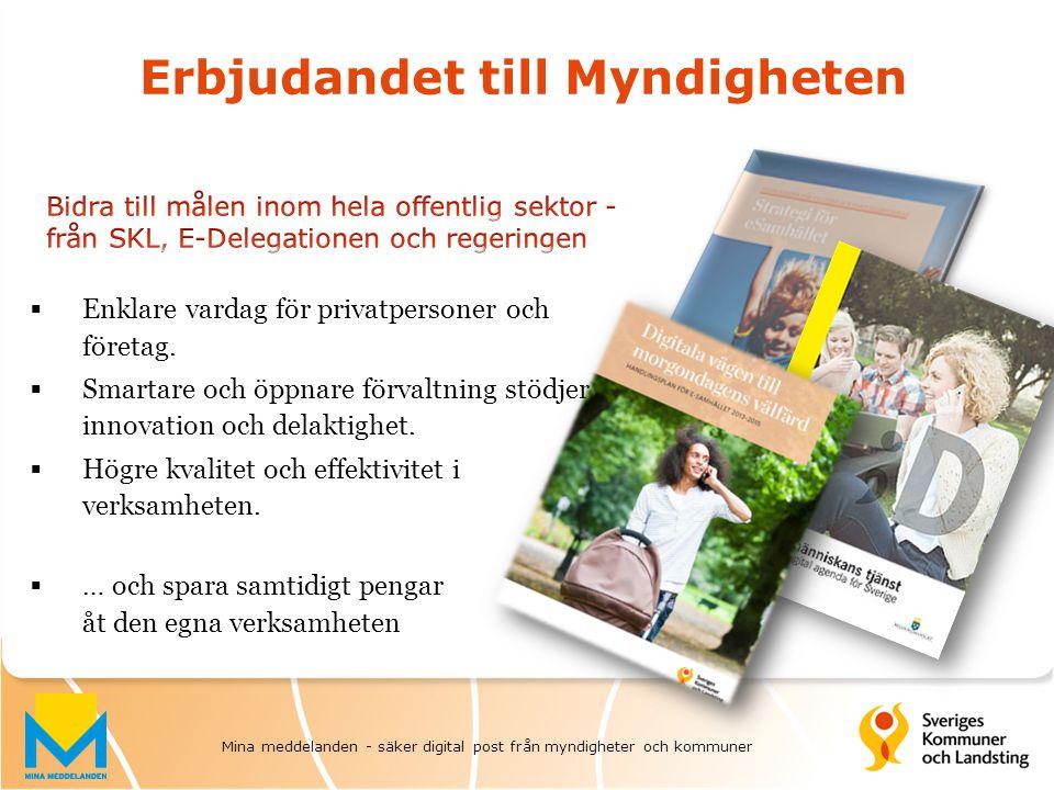 Erbjudandet till Myndigheten Mina meddelanden - säker digital post från myndigheter och kommuner  Enklare vardag för privatpersoner och företag.  Sm