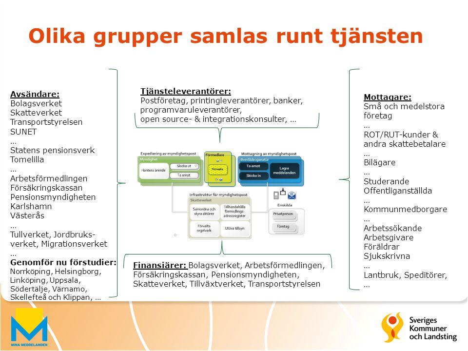 Avsändare: Bolagsverket Skatteverket Transportstyrelsen SUNET … Statens pensionsverk Tomelilla … Arbetsförmedlingen Försäkringskassan Pensionsmyndighe