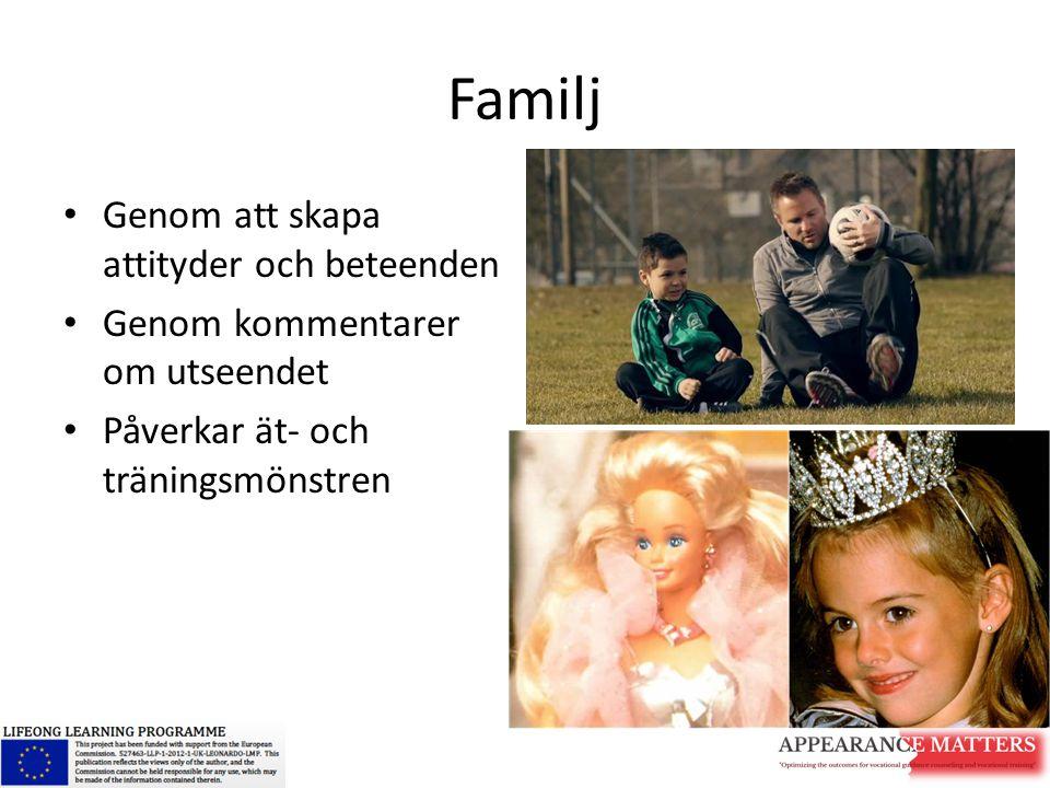 Familj Genom att skapa attityder och beteenden Genom kommentarer om utseendet Påverkar ät- och träningsmönstren