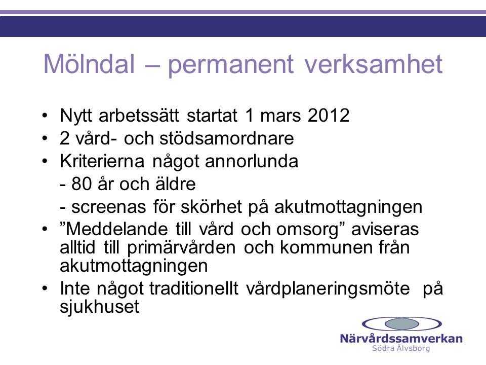Mölndal – permanent verksamhet Nytt arbetssätt startat 1 mars 2012 2 vård- och stödsamordnare Kriterierna något annorlunda - 80 år och äldre - screena