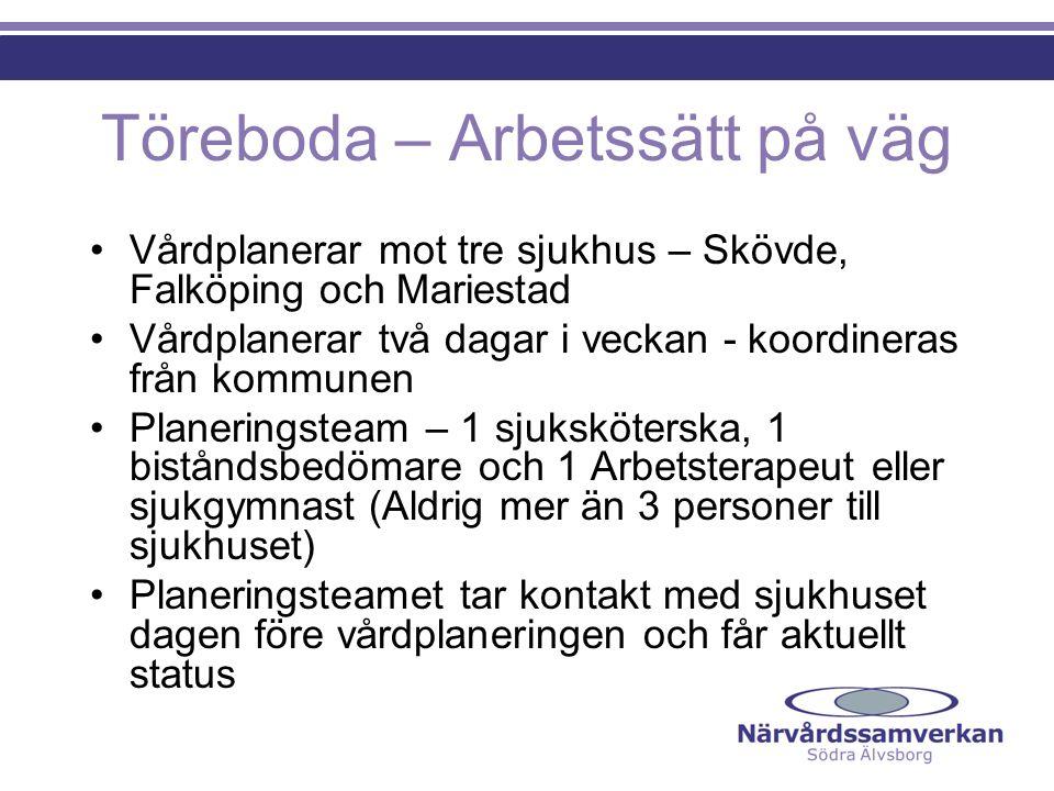 Töreboda – Arbetssätt på väg Vårdplanerar mot tre sjukhus – Skövde, Falköping och Mariestad Vårdplanerar två dagar i veckan - koordineras från kommune