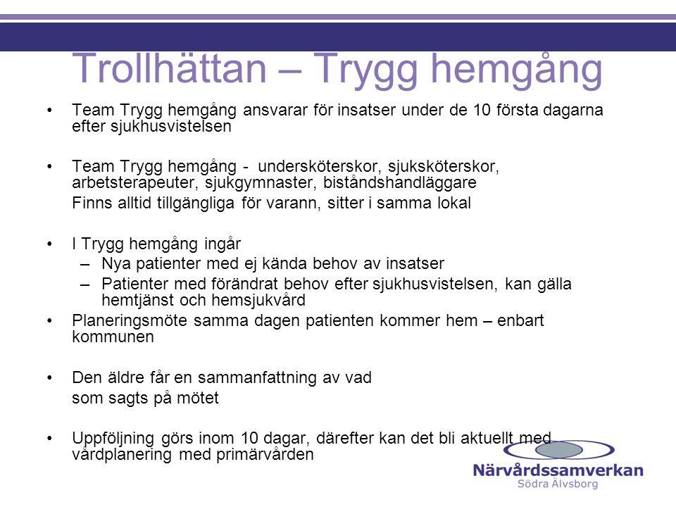 Trollhättan – Trygg hemgång Team Trygg hemgång ansvarar för insatser under de 10 första dagarna efter sjukhusvistelsen Team Trygg hemgång - undersköte