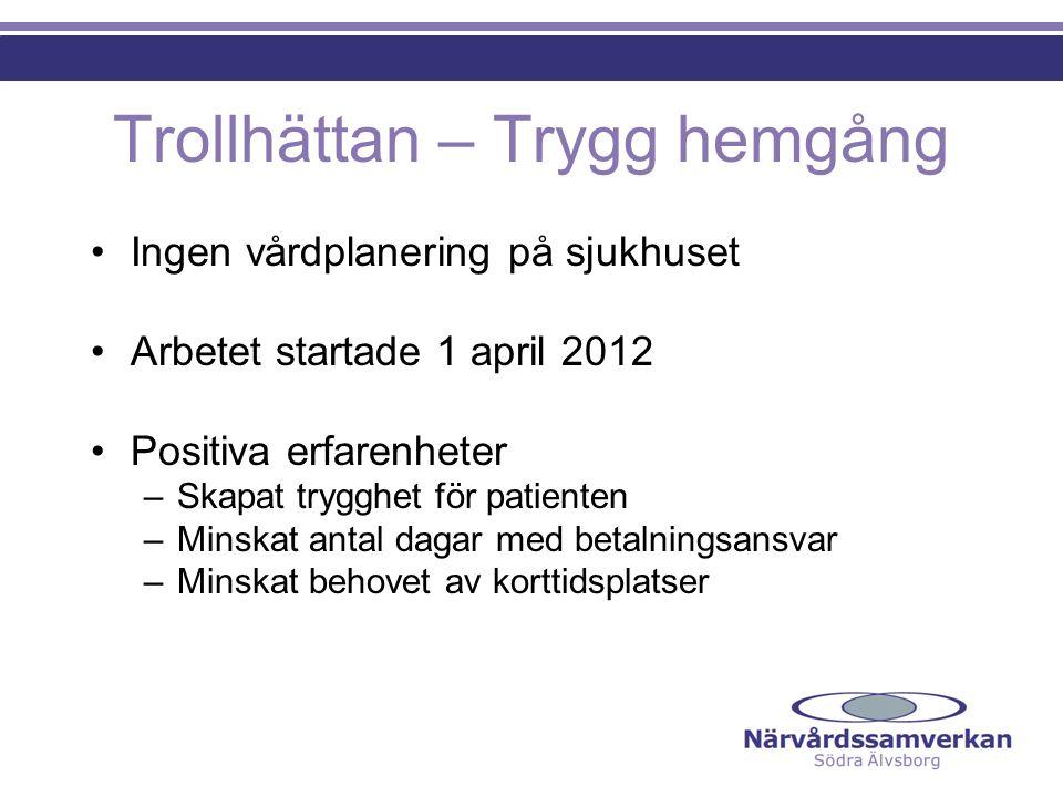 Trollhättan – Trygg hemgång Ingen vårdplanering på sjukhuset Arbetet startade 1 april 2012 Positiva erfarenheter –Skapat trygghet för patienten –Minsk
