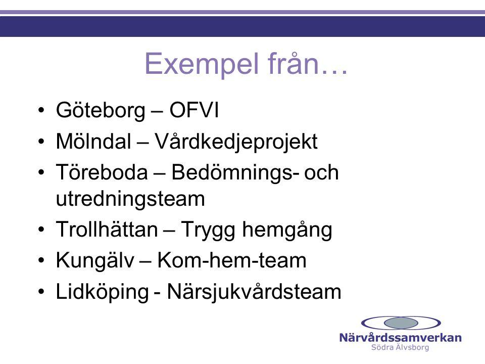 Exempel från… Göteborg – OFVI Mölndal – Vårdkedjeprojekt Töreboda – Bedömnings- och utredningsteam Trollhättan – Trygg hemgång Kungälv – Kom-hem-team