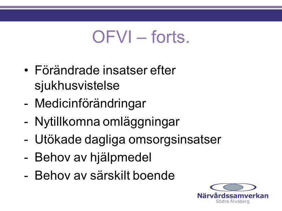 OFVI – forts. Förändrade insatser efter sjukhusvistelse -Medicinförändringar -Nytillkomna omläggningar -Utökade dagliga omsorgsinsatser -Behov av hjäl