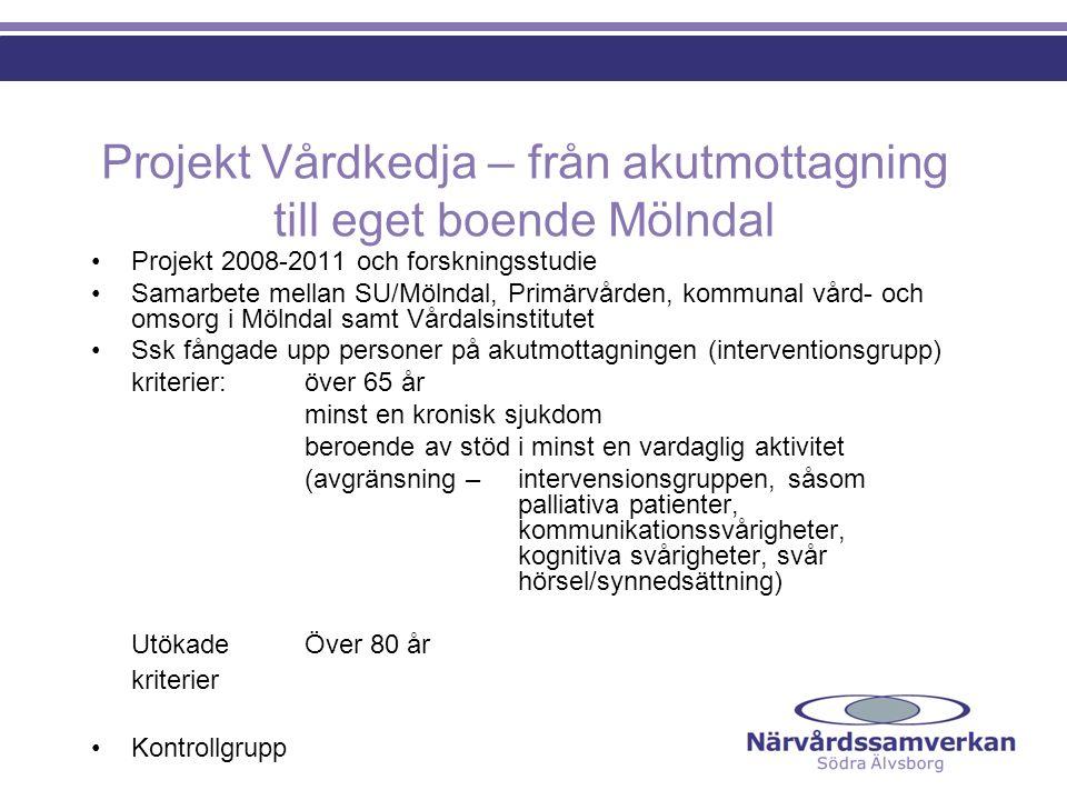 Projekt Vårdkedja – från akutmottagning till eget boende Mölndal Projekt 2008-2011 och forskningsstudie Samarbete mellan SU/Mölndal, Primärvården, kom