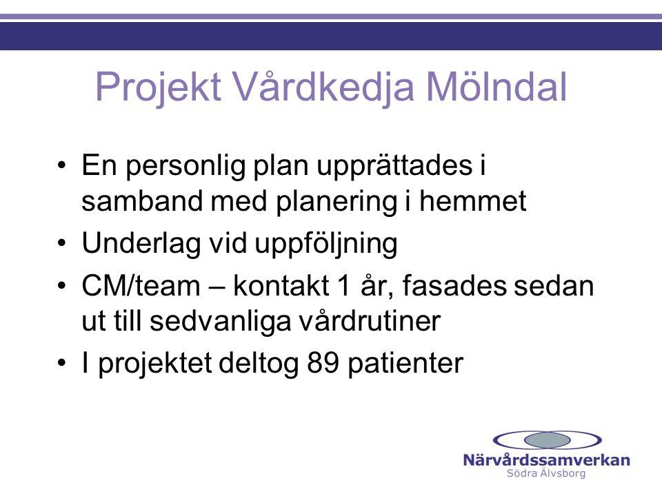 Projekt Vårdkedja Mölndal En personlig plan upprättades i samband med planering i hemmet Underlag vid uppföljning CM/team – kontakt 1 år, fasades seda