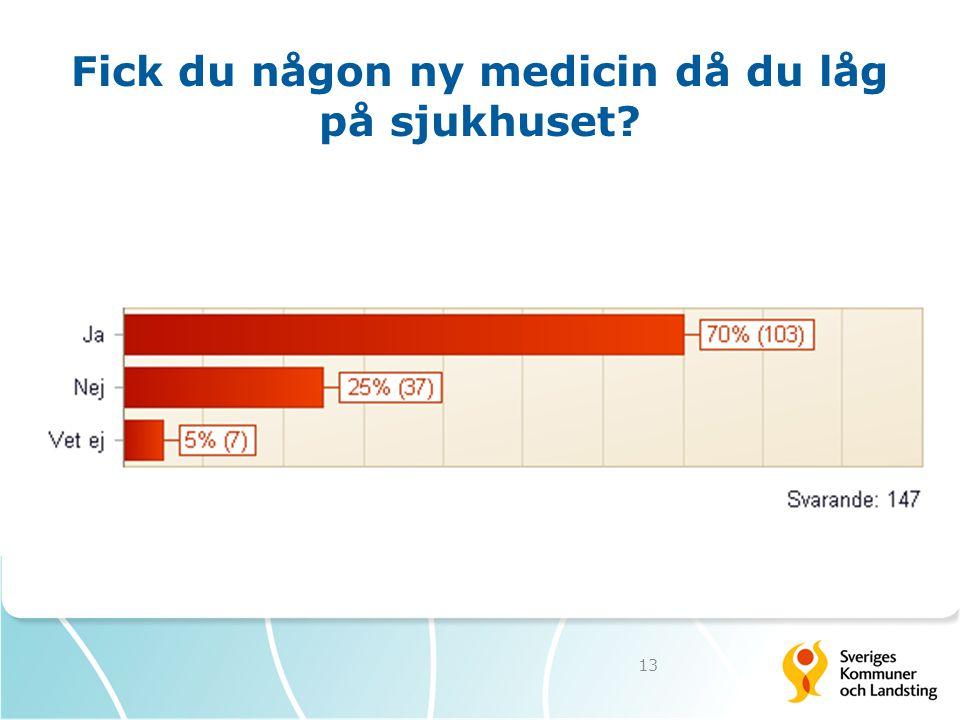Fick du någon ny medicin då du låg på sjukhuset? 13