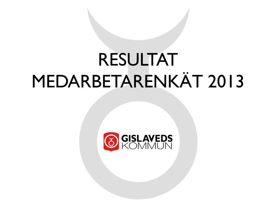 RESULTAT MEDARBETARENKÄT 2013