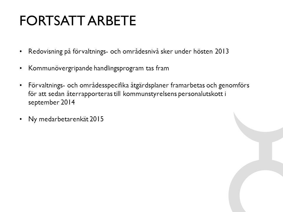 FORTSATT ARBETE Redovisning på förvaltnings- och områdesnivå sker under hösten 2013 Kommunövergripande handlingsprogram tas fram Förvaltnings- och omr