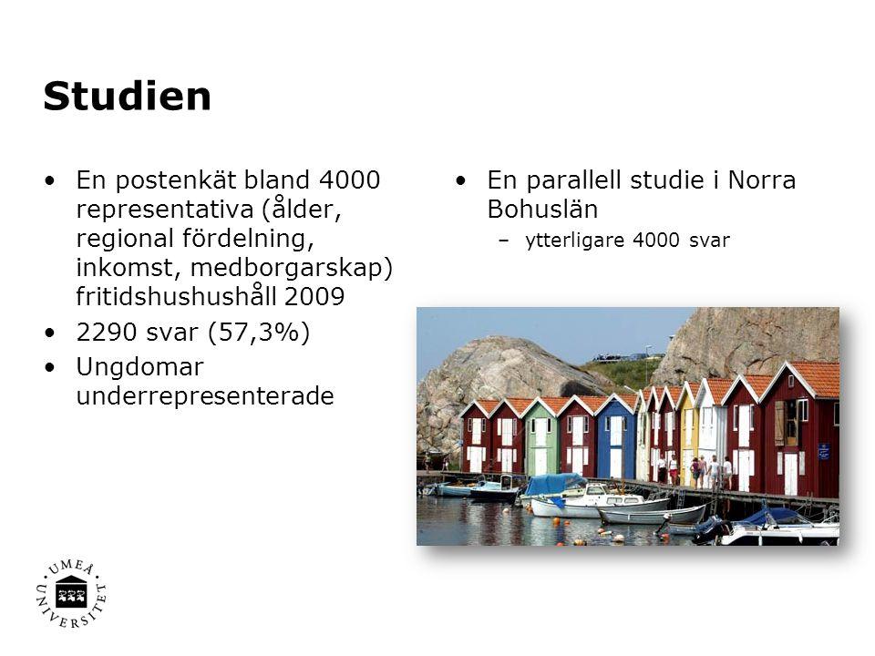 Studien En postenkät bland 4000 representativa (ålder, regional fördelning, inkomst, medborgarskap) fritidshushushåll 2009 2290 svar (57,3%) Ungdomar underrepresenterade En parallell studie i Norra Bohuslän –ytterligare 4000 svar