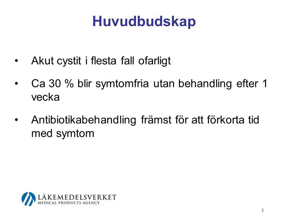 2 Huvudbudskap Akut cystit i flesta fall ofarligt Ca 30 % blir symtomfria utan behandling efter 1 vecka Antibiotikabehandling främst för att förkorta