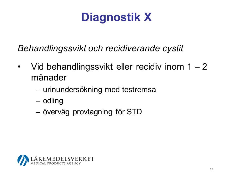 28 Diagnostik X Behandlingssvikt och recidiverande cystit Vid behandlingssvikt eller recidiv inom 1 – 2 månader –urinundersökning med testremsa –odlin