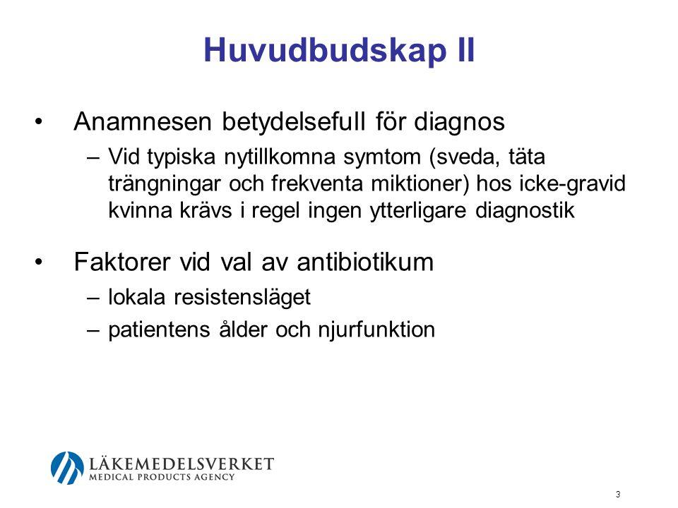 3 Huvudbudskap II Anamnesen betydelsefull för diagnos –Vid typiska nytillkomna symtom (sveda, täta trängningar och frekventa miktioner) hos icke-gravi