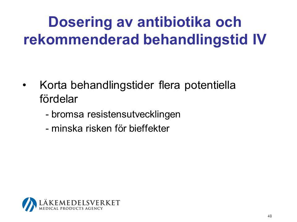 48 Dosering av antibiotika och rekommenderad behandlingstid IV Korta behandlingstider flera potentiella fördelar - bromsa resistensutvecklingen - mins