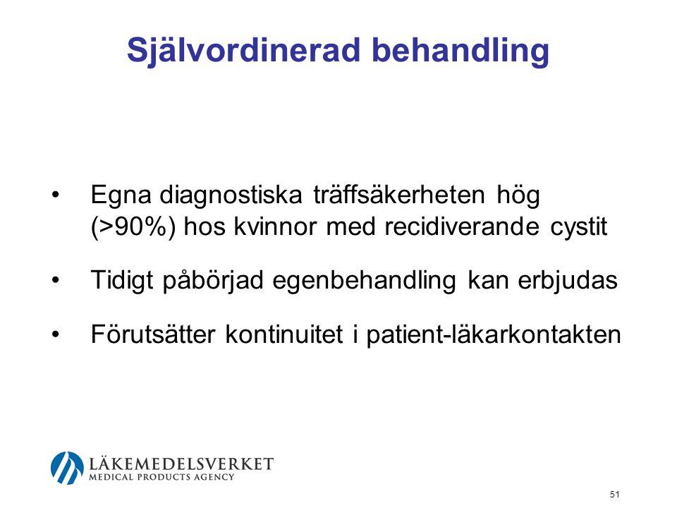 51 Självordinerad behandling Egna diagnostiska träffsäkerheten hög (>90%) hos kvinnor med recidiverande cystit Tidigt påbörjad egenbehandling kan erbj