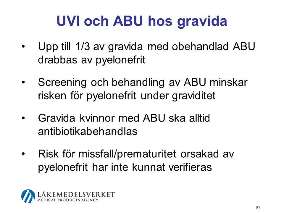 61 UVI och ABU hos gravida Upp till 1/3 av gravida med obehandlad ABU drabbas av pyelonefrit Screening och behandling av ABU minskar risken för pyelon