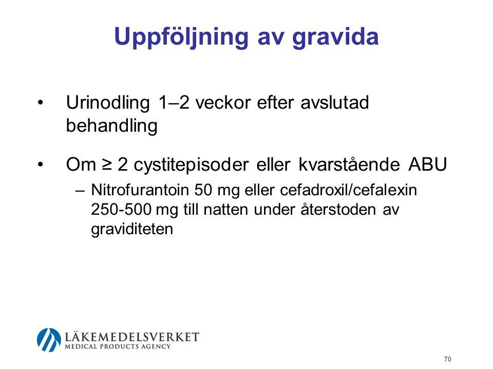 70 Uppföljning av gravida Urinodling 1–2 veckor efter avslutad behandling Om ≥ 2 cystitepisoder eller kvarstående ABU –Nitrofurantoin 50 mg eller cefa