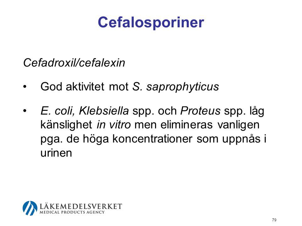 79 Cefalosporiner Cefadroxil/cefalexin God aktivitet mot S. saprophyticus E. coli, Klebsiella spp. och Proteus spp. låg känslighet in vitro men elimin